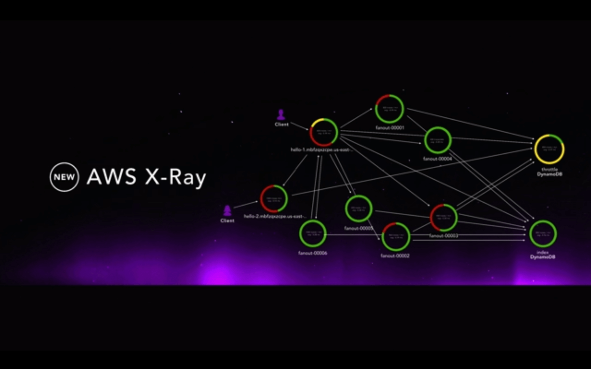 A demonstration of AWS' X-Ray service at AWS re:Invent in Las Vegas on December 1, 2016.
