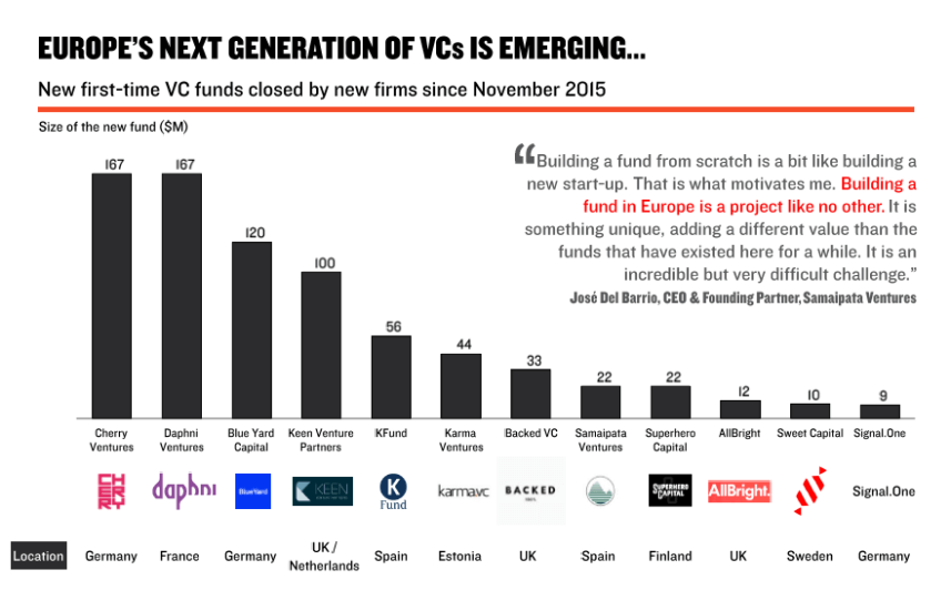 europes-next-generation-of-vcs