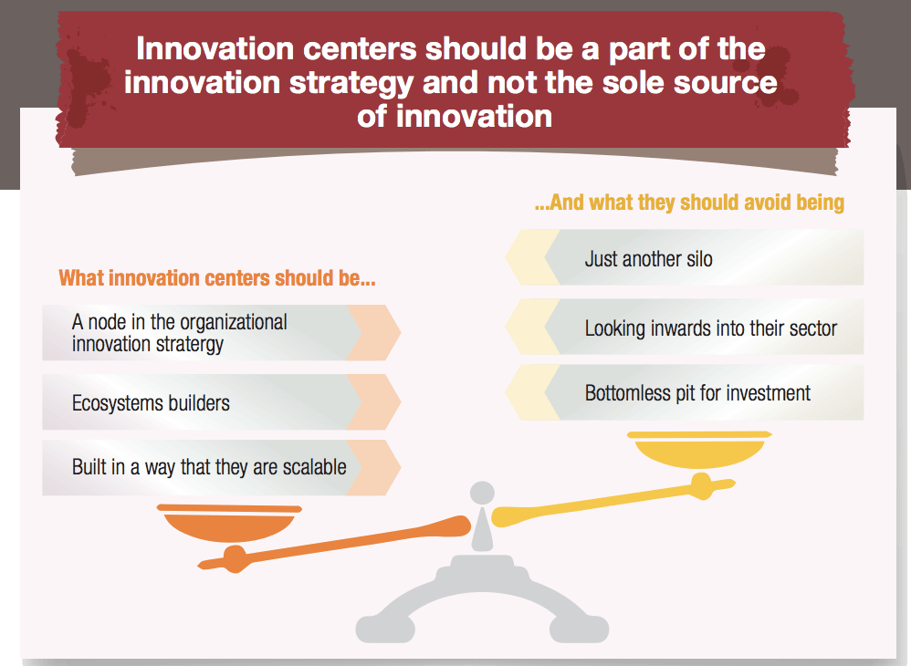 How companies should build innovation centers