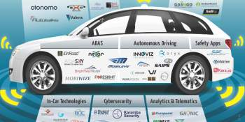 Israeli startups deliver much-needed tech for self-driving cars