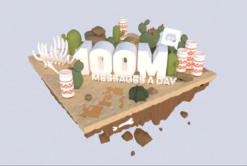 Discord users send 100 million messages a day.