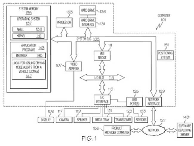 IBM received this AI patent in December 2016.
