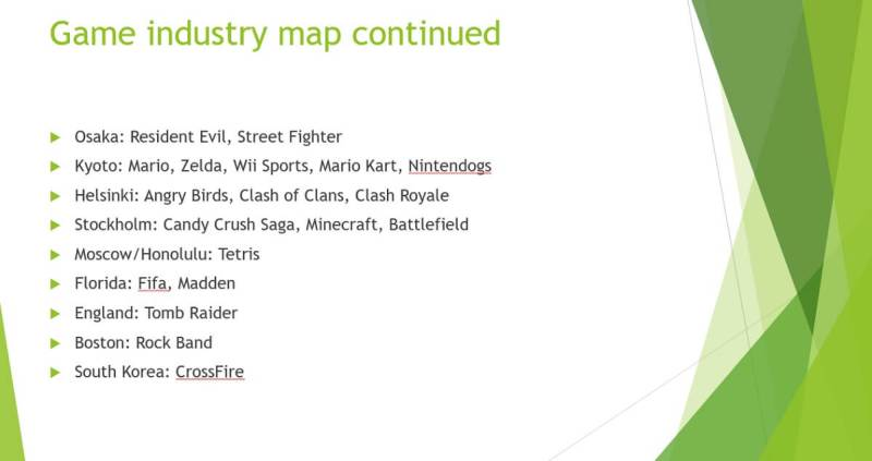 Real game industry map continued.