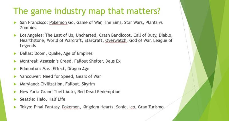 The real game development map.