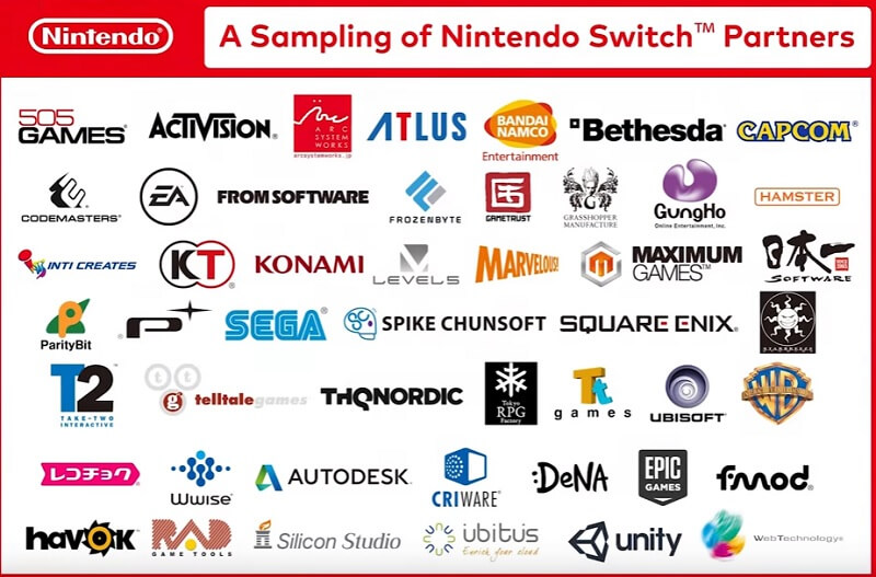 Nintendo Switch specs: less powerful than PlayStation 4