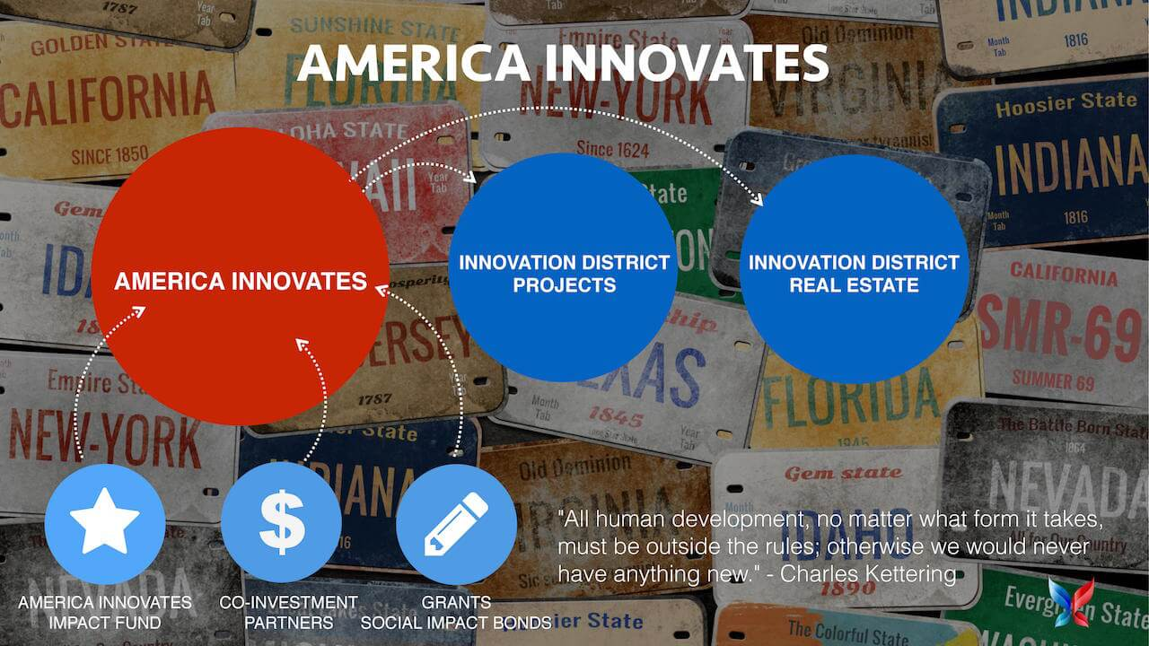 How America Innovates works to benefit all.