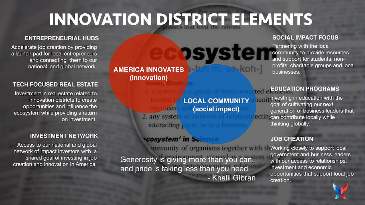 Six elements that are critical to the success of innovation districts.