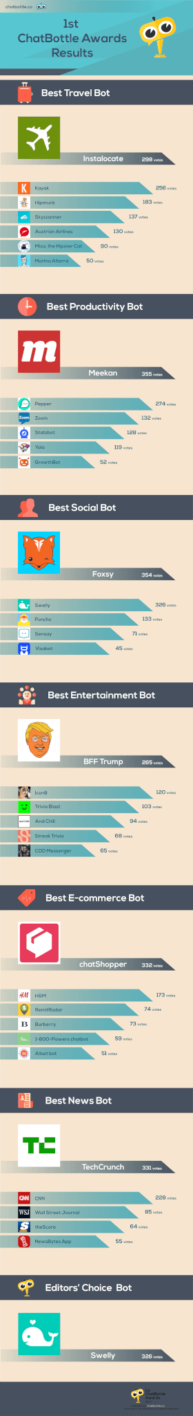 1st-chatbottle-awards-results-best-bots-infographics-2