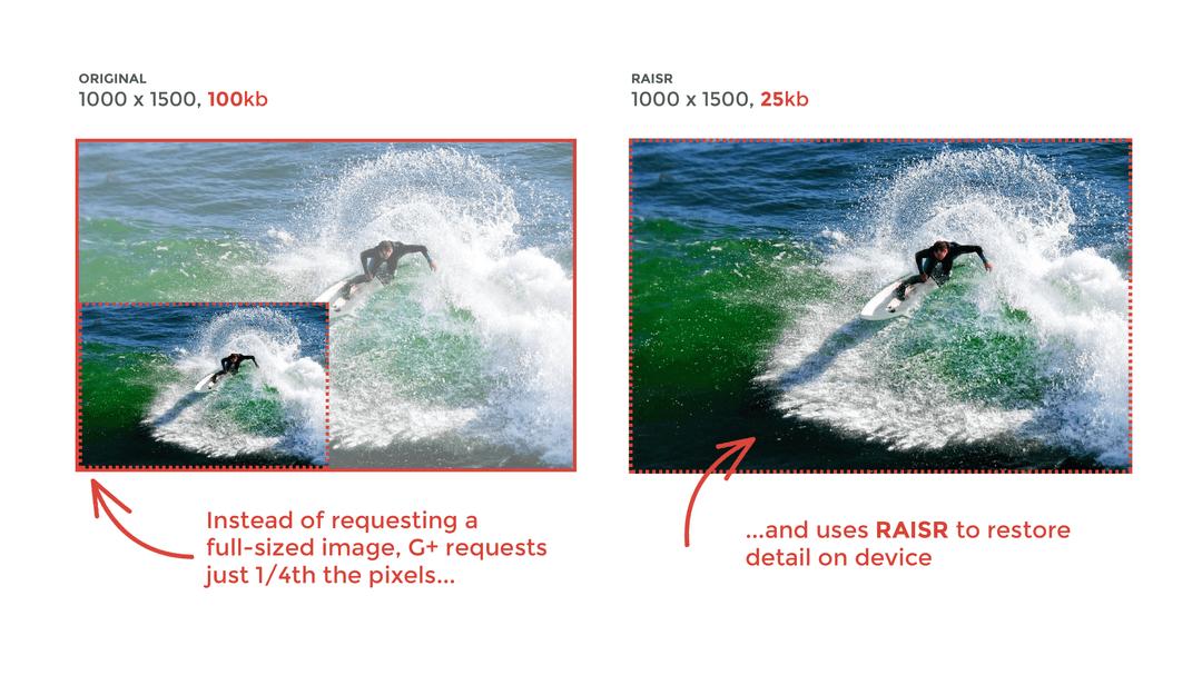 An example of RAISR.