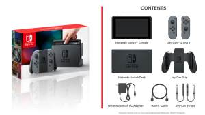 Some retailers have already stopped preorders for the Switch.