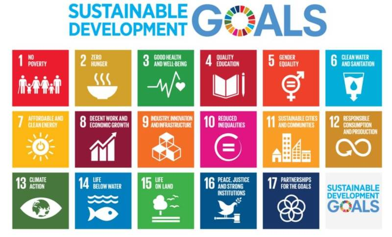 UN Sustainable Development Goals.