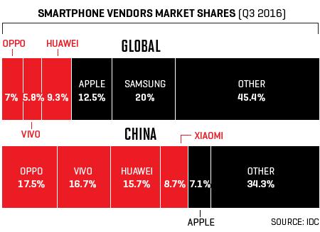 hua_market_share