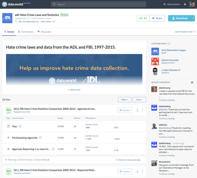 Example of user sharing data