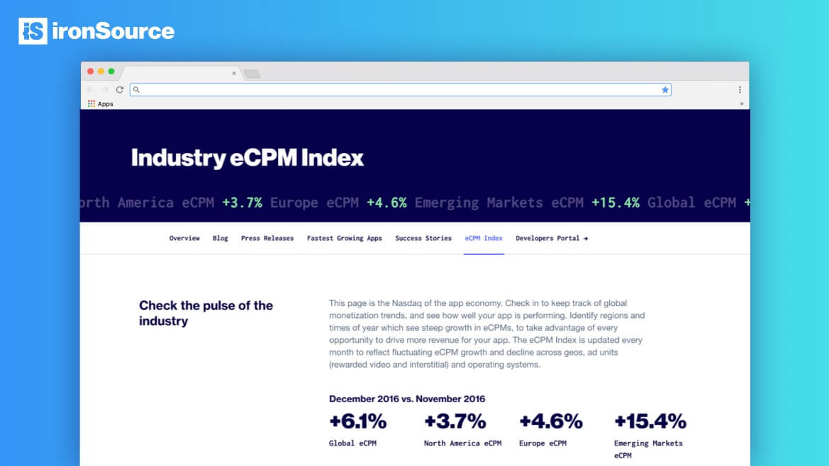 IronSource-Industry-eCPM-Index