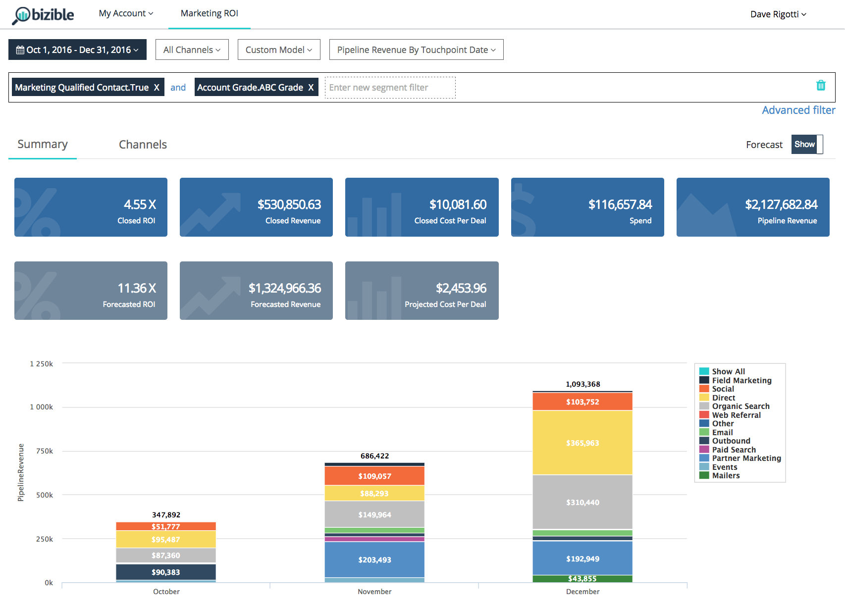 bizible_custom_modeling_dashboard