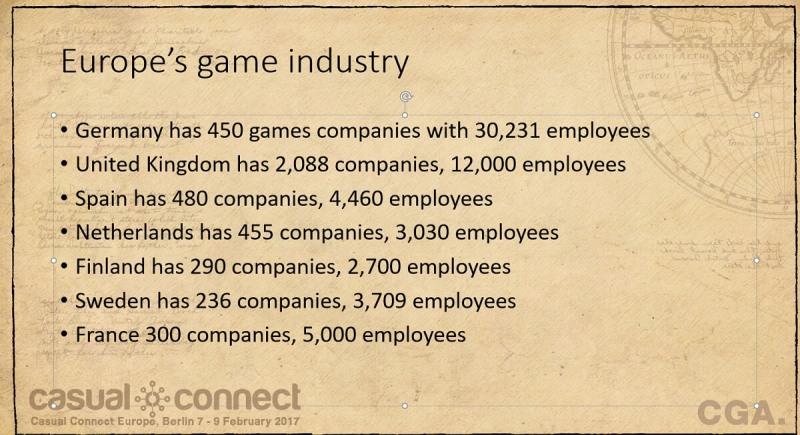 Europe's game industry stats.