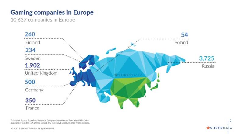 Game companies in Europe.