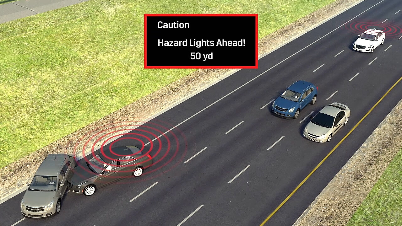 """When a V2V-equipped vehicle ahead is detected to have its hazard lights on, 2017 Cadillac CTS drivers will get a """"Hazard Lights Ahead"""" alert with the vehicle's estimated distance, allowing drivers to safely maneuver away from the hazard."""