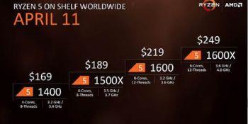 AMD will launch four mainstream Ryzen desktop processors on April 11