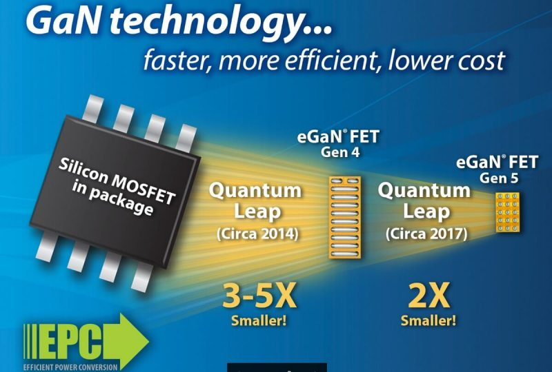 GaN technology is advancing quickly in its quest to overtake silicon.