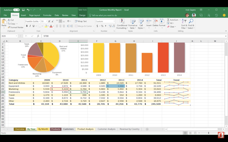Word Excel And Powerpoint Get Autosave For Onedrive And