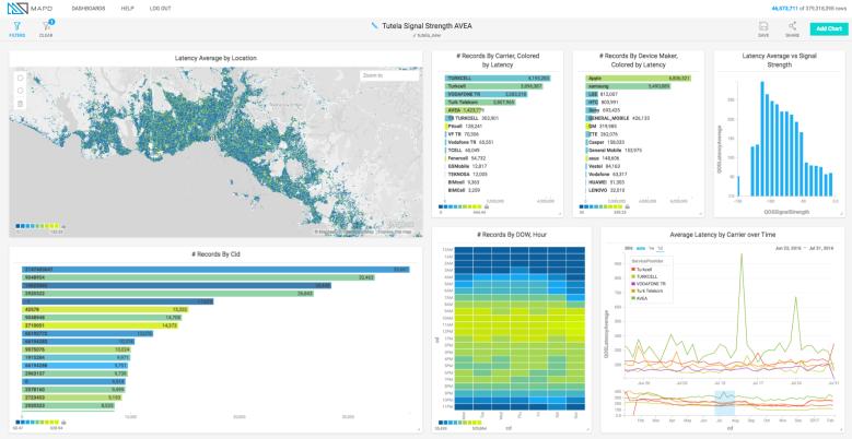 GPU database startup MapD raises $25 million led by NEA