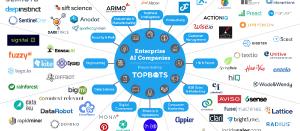 TOPBOTS Enterprise AI