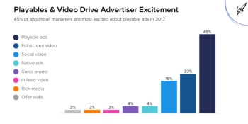 Mobile advertisers are falling in love with 'playable ads'