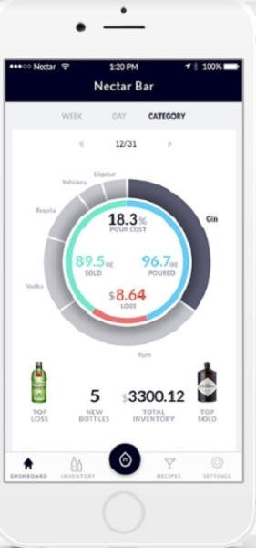 Nectar Labs brings smart liquor tracking to the bar business