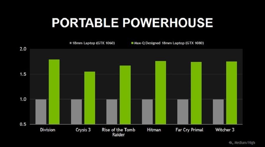how to make nvidia 4 3 tf2 laptop