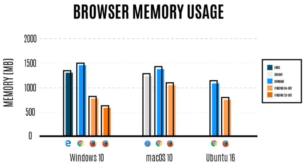 browser comparison 2017