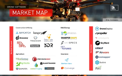 Big opportunities in drone software: $565 million and