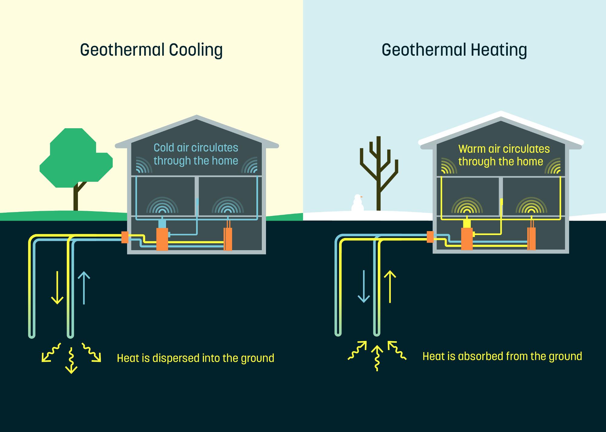 Alphabet spins out geothermal startup Dandelion