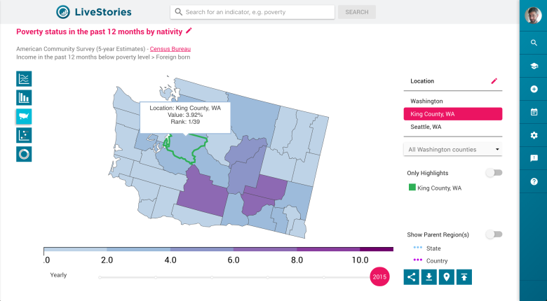 LiveStories raises $10 million to help you access public health and census data