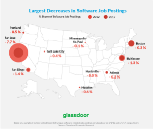 Heartland tech weekly the world of software jobs is flattening this map shows san jose california the heart of silicon valley malvernweather Image collections