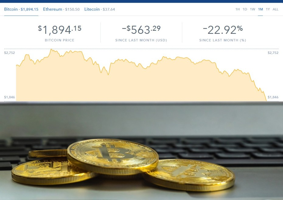 Antshares cryptocurrency falling down