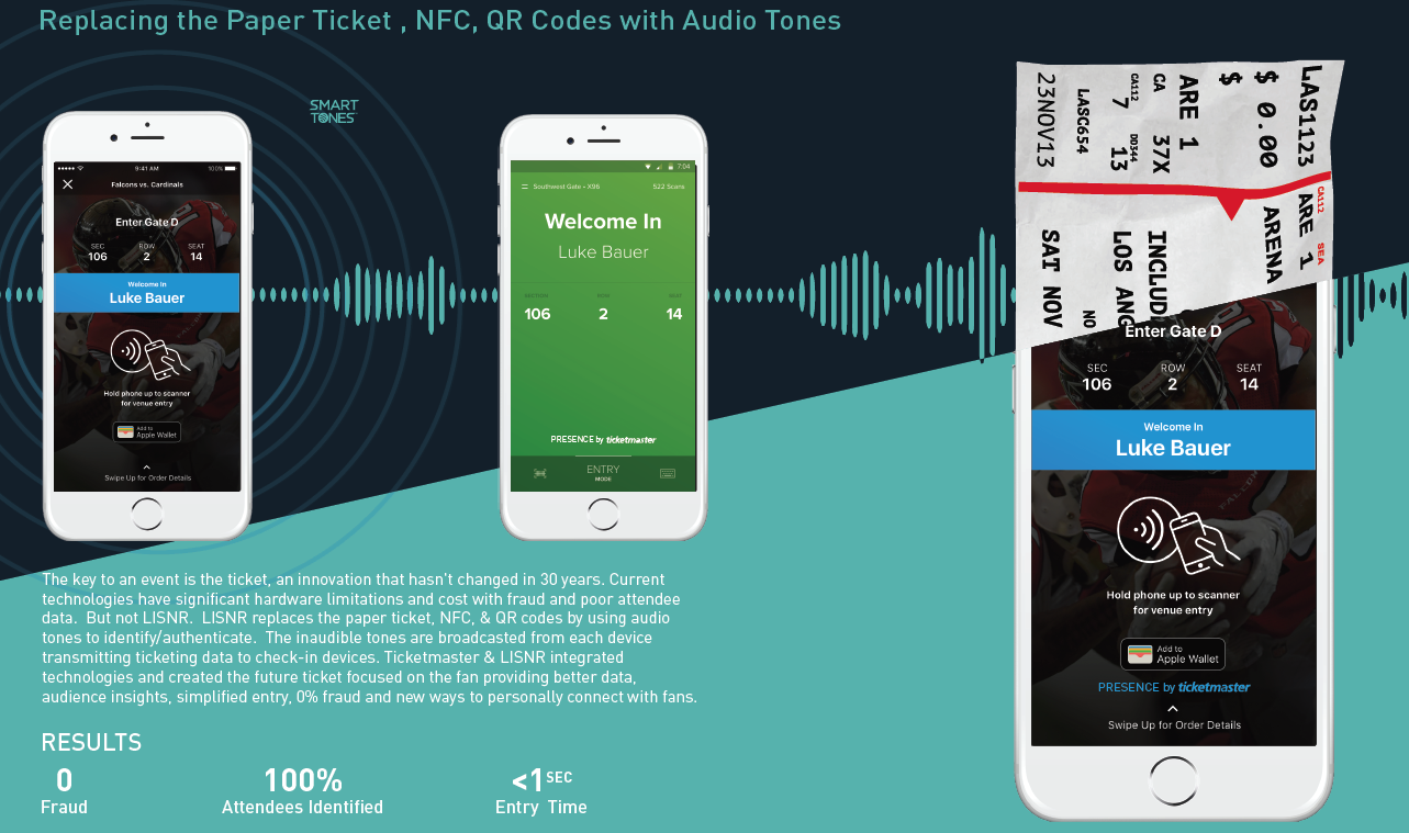 Ticket, Please? Nope, Your Smartphone's Audio Data Will Do