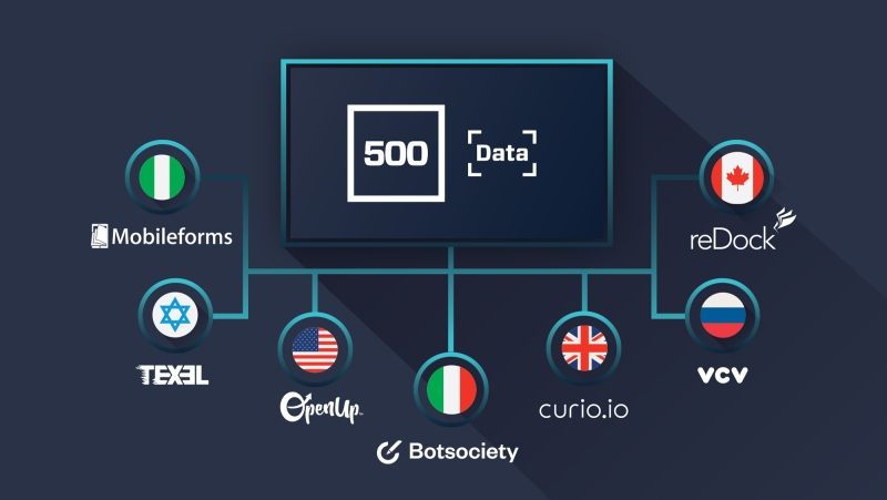 500 Startups announces the 7 companies in its first Data Track