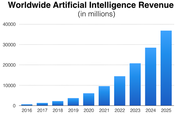 """1013 artifical intelligence nuclear power prompt In russia, """"the government has taken a very active role in trying to define how artificial intelligence, unmanned systems and high-tech weapons are to be used, said samuel bendett, an analyst."""