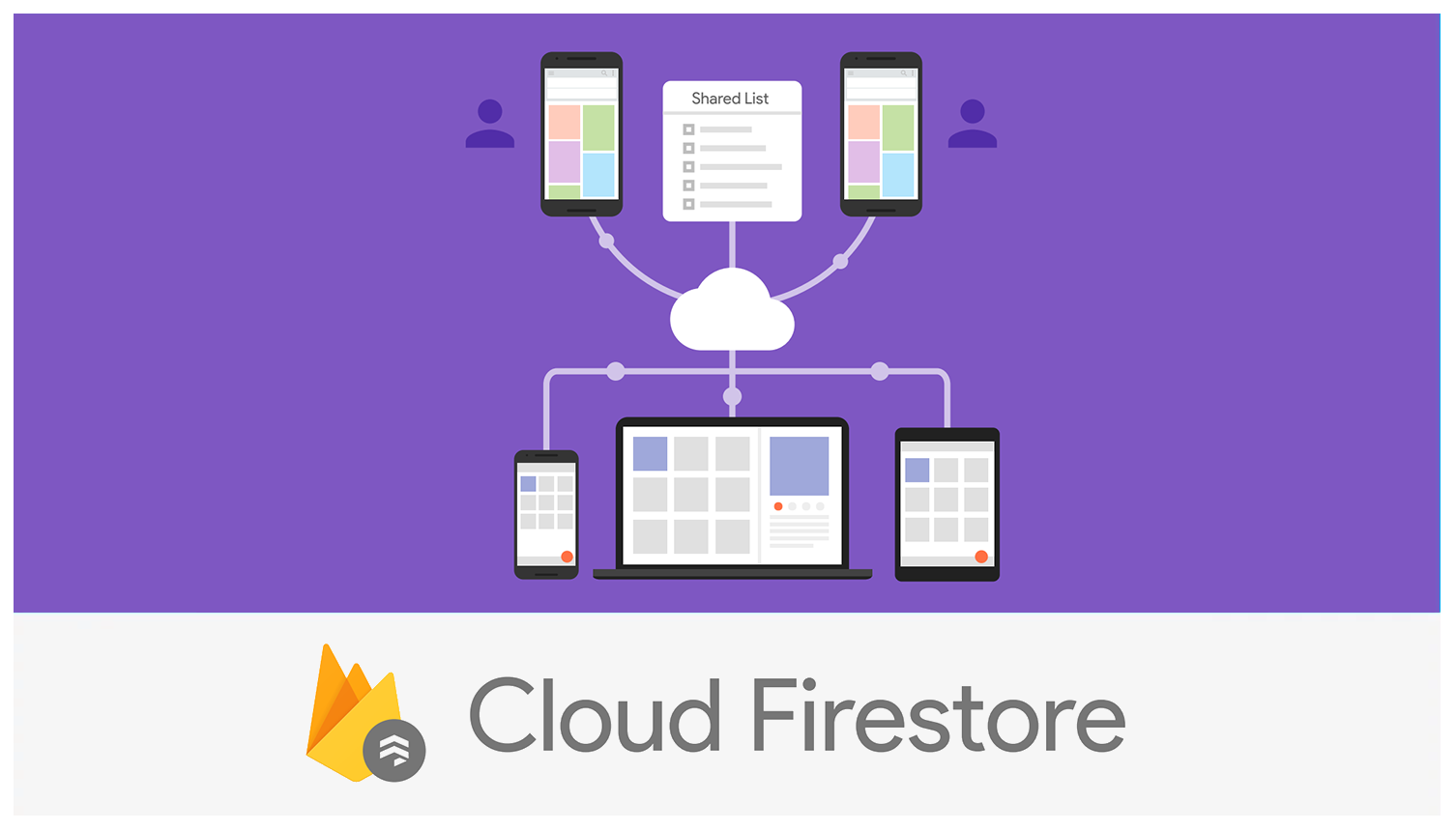 Google Firebase launches document database for apps