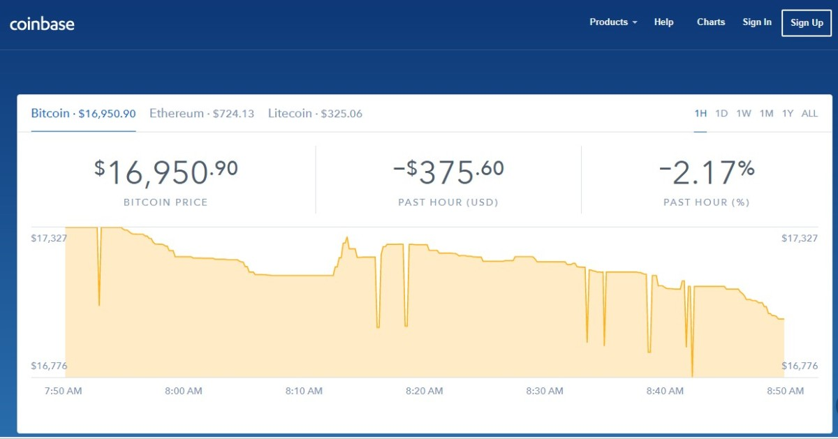 Cloud based cryptocurrency bot