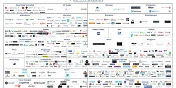 Digi-Capital: 2017 saw $3 billion invested in AR/VR, half in Q4 alone