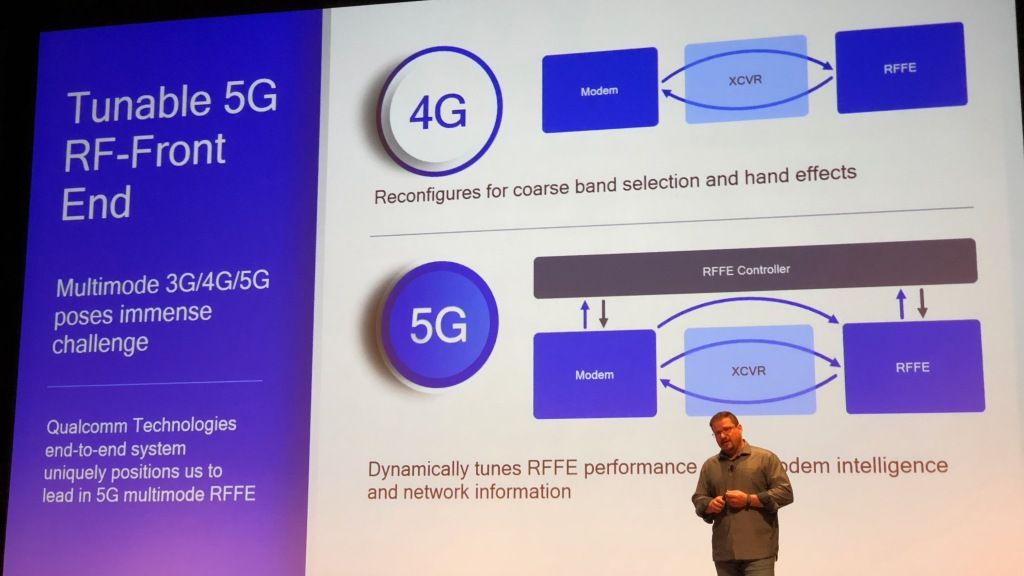 Decoding 5G: A cheat sheet for next-gen cellular concepts
