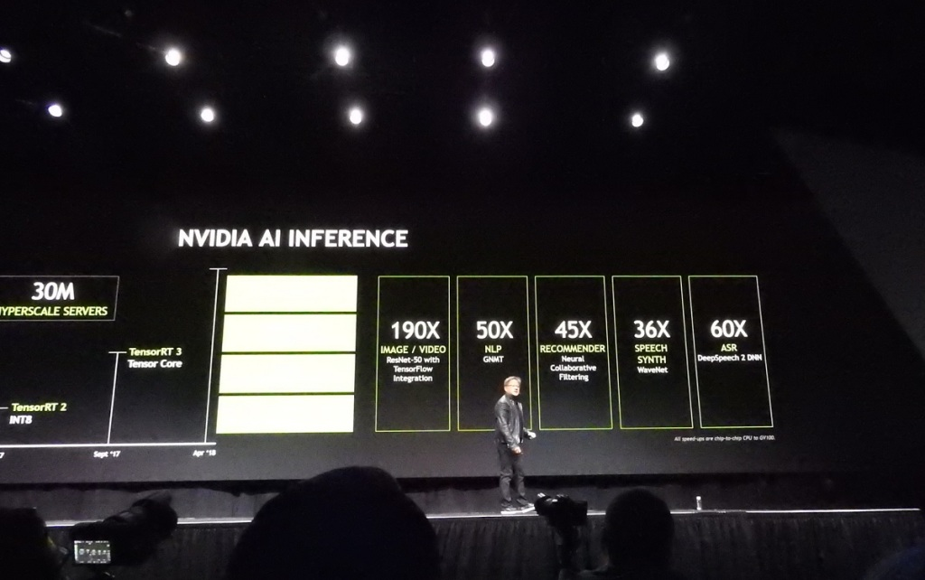 Nvidia speeds up deep learning inference processing | VentureBeat