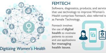 Frost & Sullivan: Femtech could become a $50 billion market by 2025