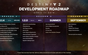 The Destiny 2 roadmap for summer 2018.