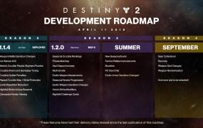 The Destiny 2 roadmap for summer 2018.
