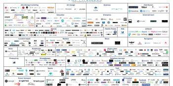 AR/VR market transition begins as startups raise record $3.6 billion