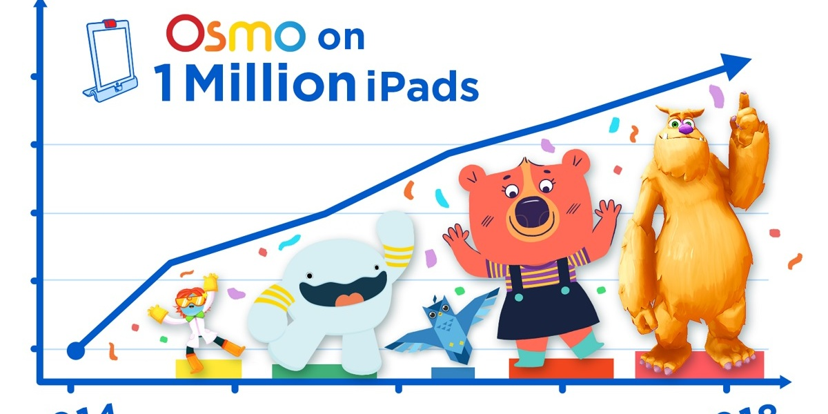 Osmo has hit 1 million units sold on iPads.