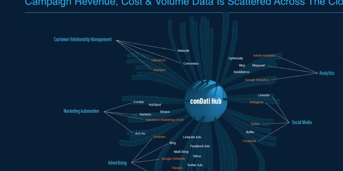 ConDati has a new kind of analytics.